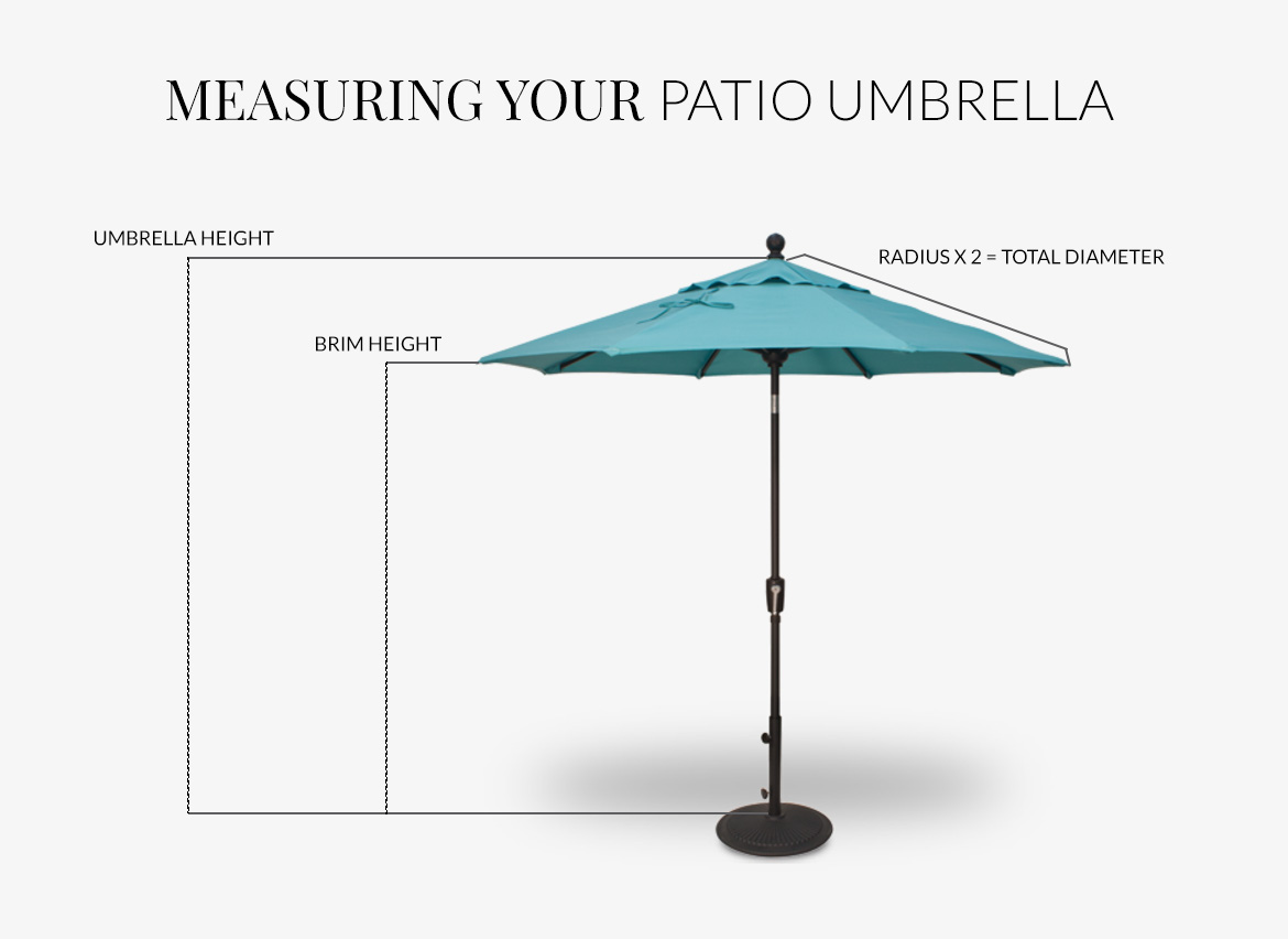 Merveilleux How Are Outdoor Umbrellas Measured? All Of Our Patio Umbrella Sizes ...